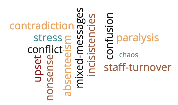 word-cloud-solutions-cropped